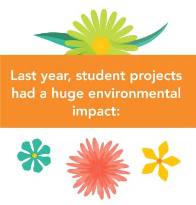 ecorise-student-impact-2017